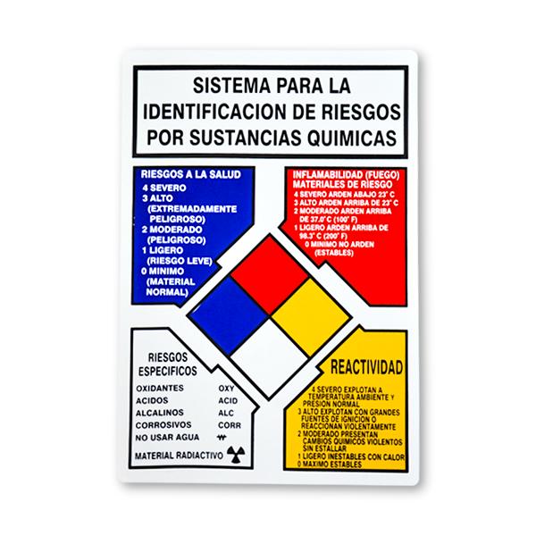 SEÑALAMIENTO SISTEMA DE IDENTIFICACIÓN DE RIESGOS SCREEN BLANCO A-42 35 X 50 CM